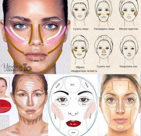 Контур лица макияж картинки по этапам на овальное лицо