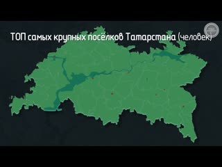 Топ-7 крупнейших поселков Татарстана