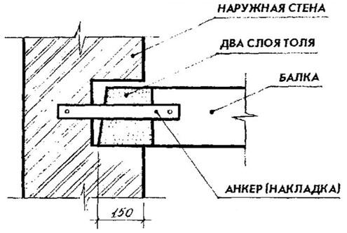 Нюансы обустройства балок, изображение №3