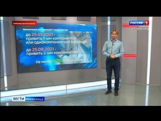 """""""Вести-Приволжье"""". Выпуск 22 июля 2021 года, 14:30"""