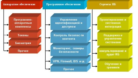 http://pics.rbc.ru/img/cnews/2007/08/14/klasprod_tab_ai.jpg