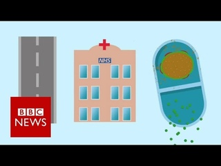 Why is outsourcing a big deal? BBC News