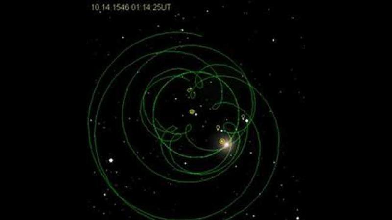 Ptolemaic vs Copernican Model