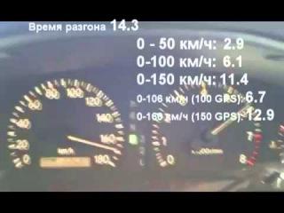 Toyota Chaser Tourer V, сток, разгон 0 100 за 6 1 по спидометру