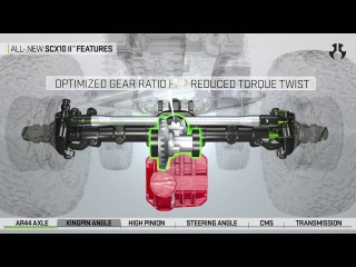 Axial SCX10 II Technical Features - AX90046