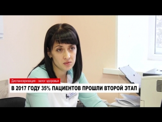 24.01.2018 НОЯБРЬСК24_ НОВОСТИ главное за день_1