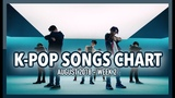 K-POP SONGS CHART AUGUST 2018 (WEEK 2)