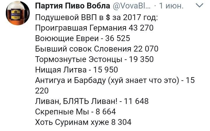 Трагикомедия об экономике России в одном акте