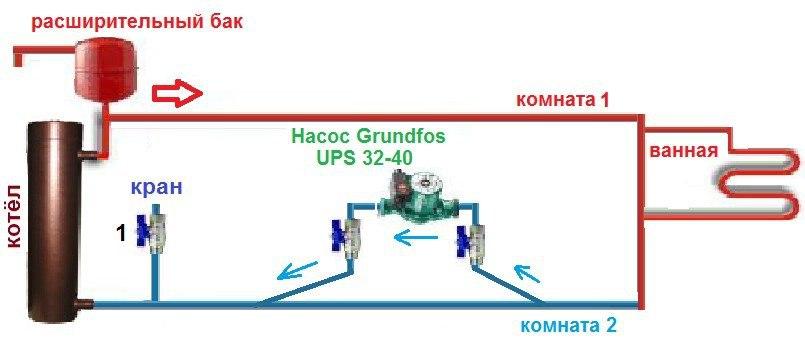 Циркуляционный насос для отопления. Расчёт., изображение №2