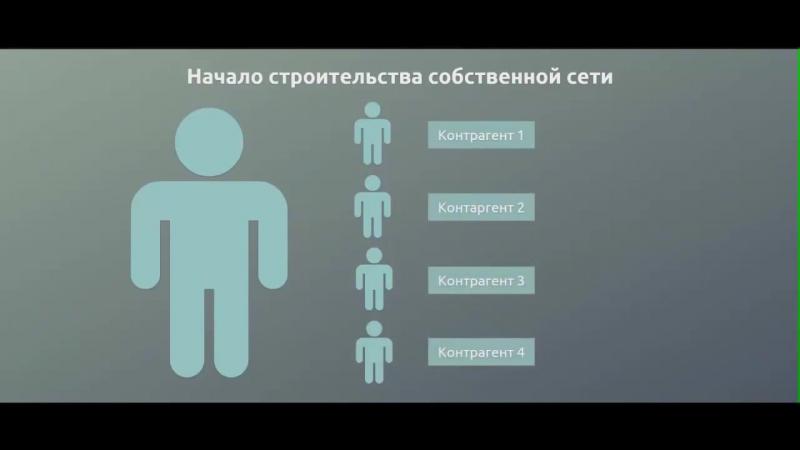 ✔ProkMLM 1000р.в день! 100% с Каждого Партнера Сразу Кошелек