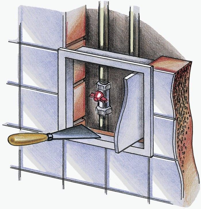 Пример монтажа ревизионных люков