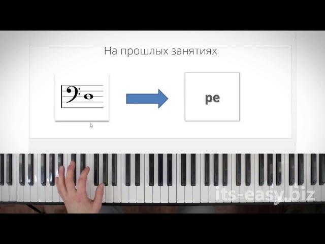 5 5 Самый быстрый способ читать ноты басового ключа на фортепиано