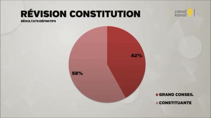 Suisse démocratie directe