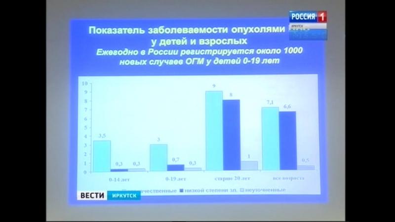 Все лучшие — к детям. В Иркутске маленьких пациентов принимают московские онкологи, нейрохирурги и эндокринологи
