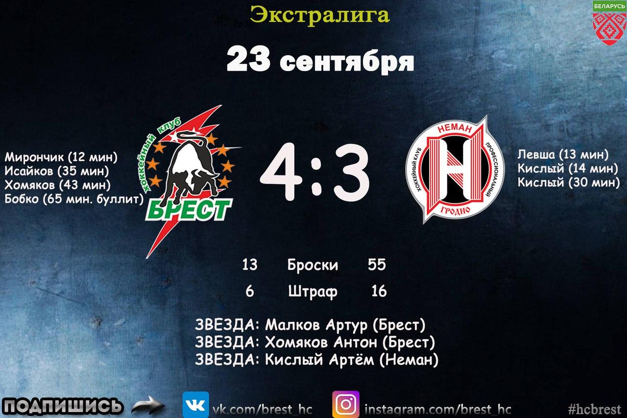 Сенсация дня. «Брест» выиграл у «Немана». В хоккей!