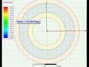 Индукция в тороидальном трансформаторе Ansys maxwell 2d