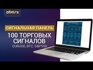 Сигнальная панель Atimex - Обзор панели с примерами