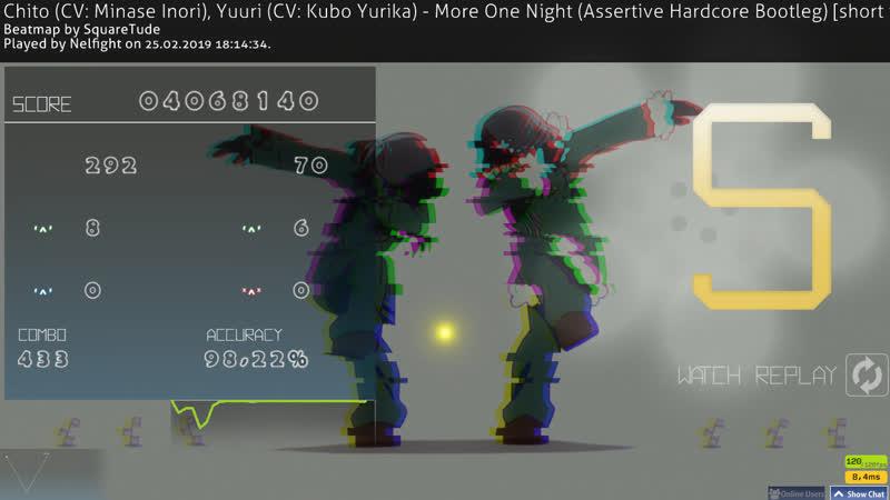 Chito CV Minase Inori Yuuri CV Kubo Yurika More One Night Assertive Hardcore Bootleg short ver Kibb's Insane