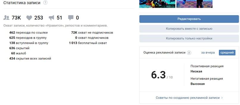 7,3 млн за 3 месяца для интерактивного музея при ROI — 842,33%, изображение №28