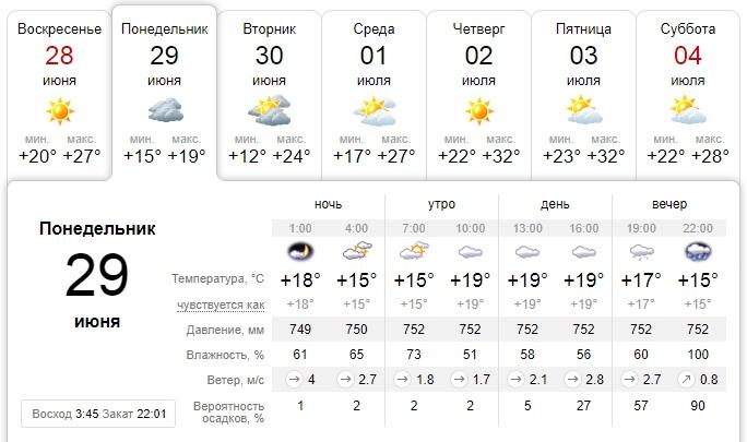 Облачная погода будет держаться в Лесосибирске до самого вечера. Мелкий дождь, который начнется во второй половине дня, усилится к вечеру.