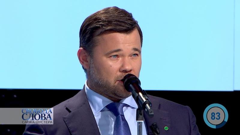 """""""Ви залишаєтесь на своїй посаді, просто з'явиться людина, яка вас контролює"""" - Богдан Кличку"""