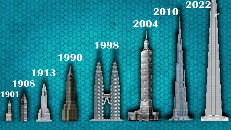 Эволюция самых высоких зданий в мире 1901-2022