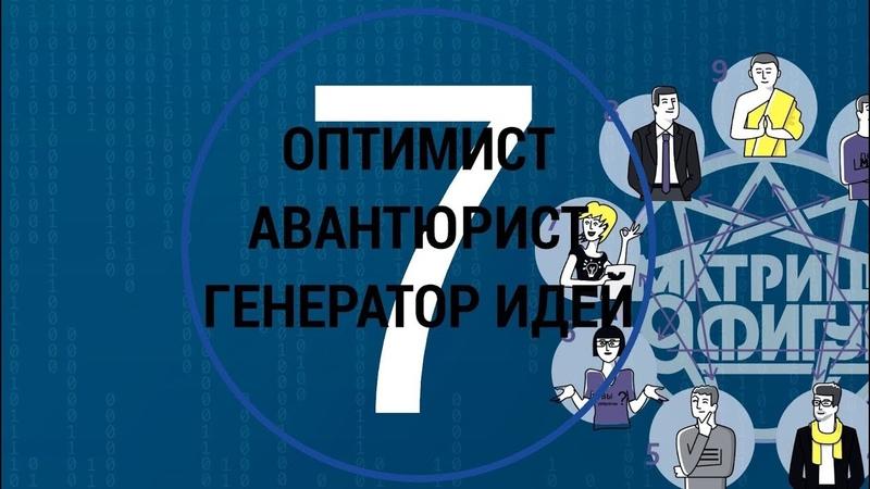 Психотип 7 МАТРИЦА 9ФИГУР Оптимист Авантюрист Генератор идей Командные роли