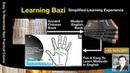 Easy To Learn Bazi Basic Practical   Fengshui Bazi Club