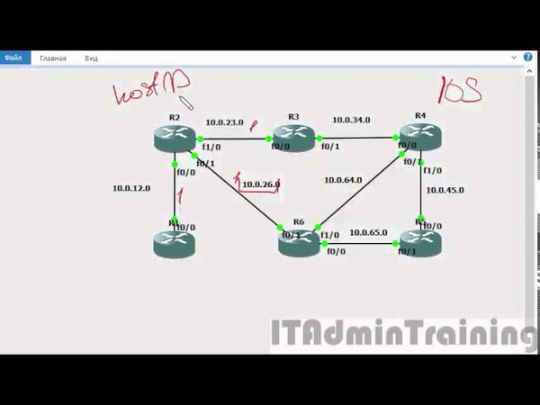 9 OSPF Рассмотрение алгоритма SPF SPF Explanation