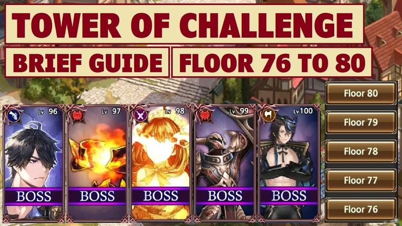 King's Raid - Tower of Challenge Floor 76 to Floor 80 Brief Guide
