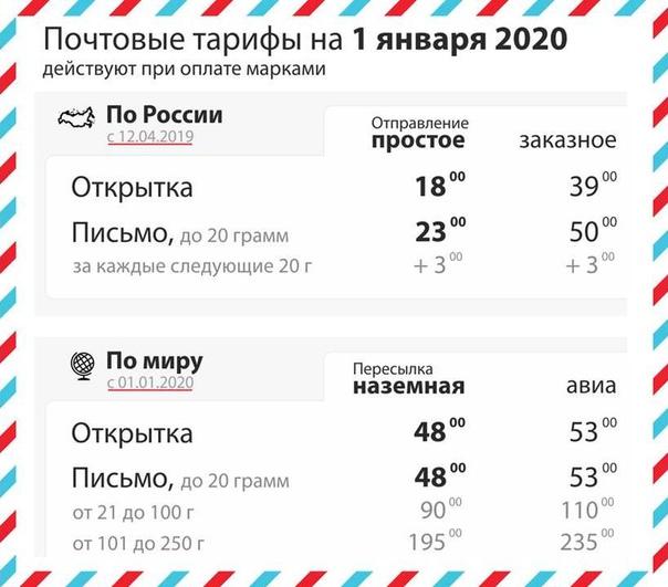 Почта россии тариф на отправку открыток