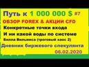 Путь к 1 000 000$ 7 видео/Обзор рынка форекс 06.02.2020/обзор рынка акций NYSE/акции CFD/точки входа