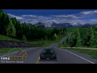 Evolution of Need for Speed Games (1994 - 2019)