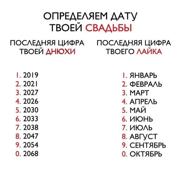 Картинки последние цифрами