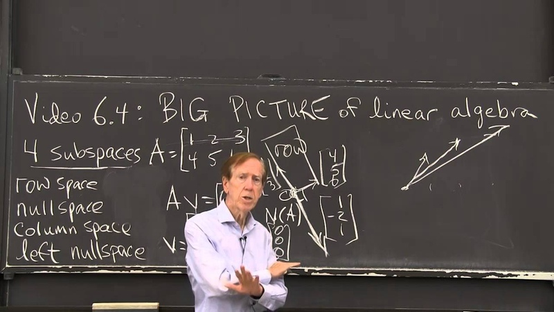 The Big Picture of Linear Algebra