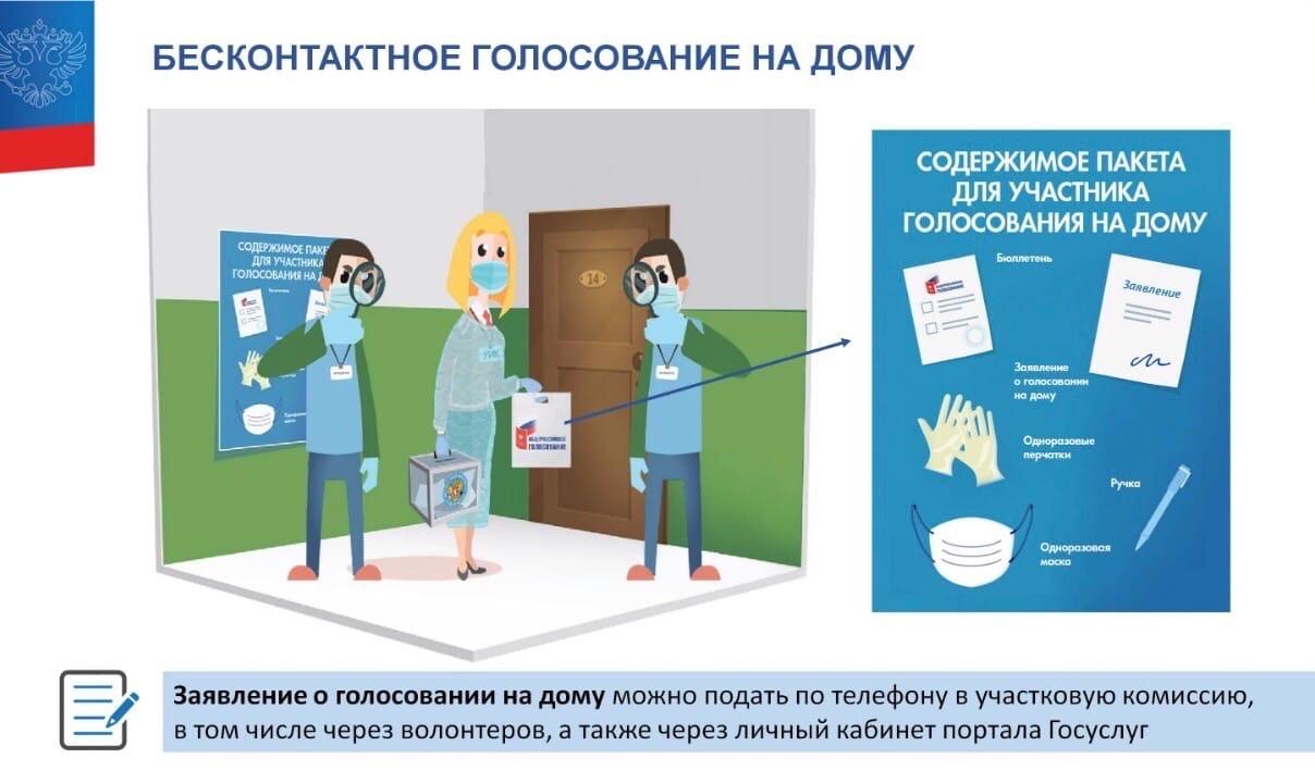 Главный приоритет при организации предстоящего общероссийского голосования по вопросу одобрения изменений в Конституцию Российской Федерации