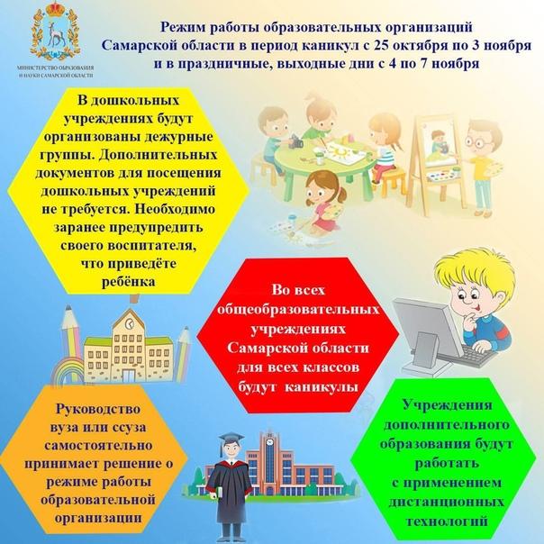 ❓Как будут работать детские сады, школы, учреждени...