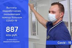 Почти 20 млрд рублей направлено на финансирование здравоохранения Липецкой области