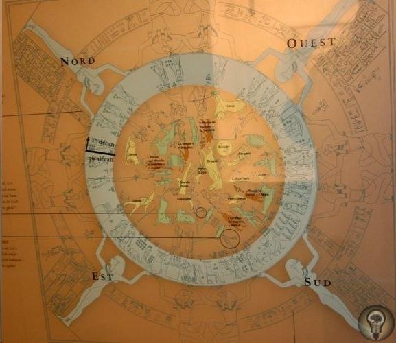 Дендерский Зодиак ключ к прошлому Одним из самых древних астрономических посланий, оставленных человечеству древнеегипетскими жрецами, является Дендерский Зодиак, или Зодиак Осириса, который был