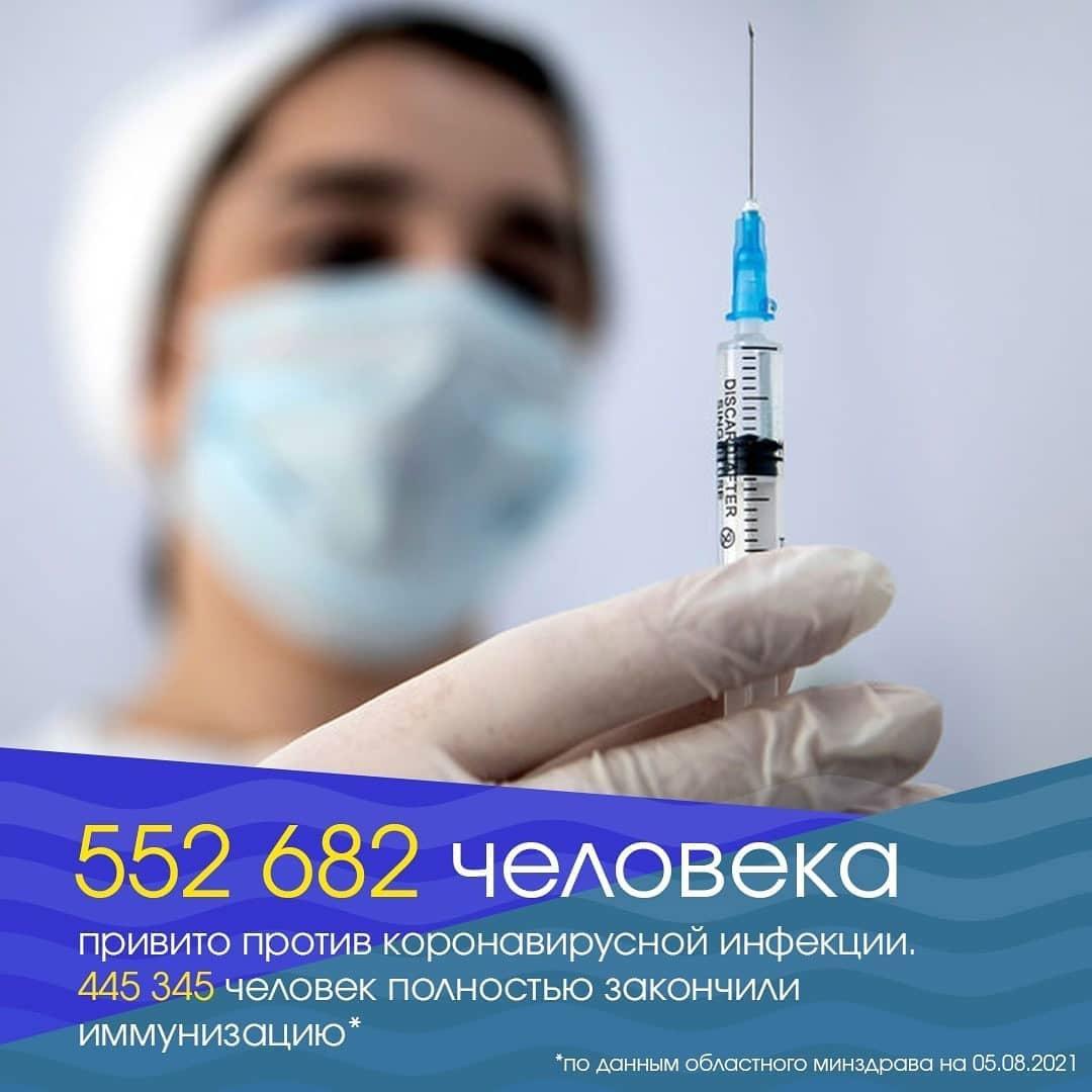 Эпидемиологическая ситуация: в Петровском районе продолжается рост числа заболевших инфекцией COVID-19