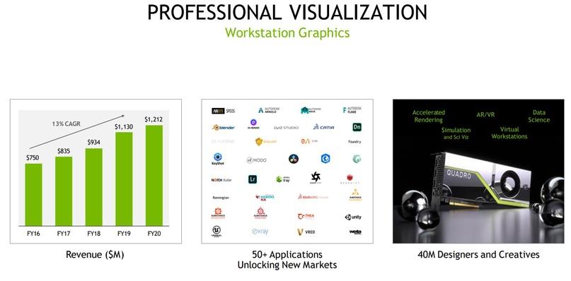 Обзор компании Nvidia, изображение №8