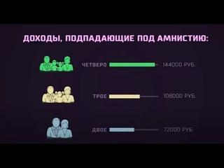 Для всех ДОЛЖНИКОВ России!Возможно долги можно будет списать!
