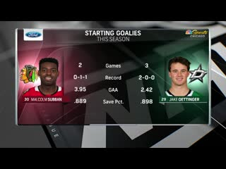 NHL 20/21, RS. Chicago Blackhawks — Dallas Stars [,NBCS-CH]