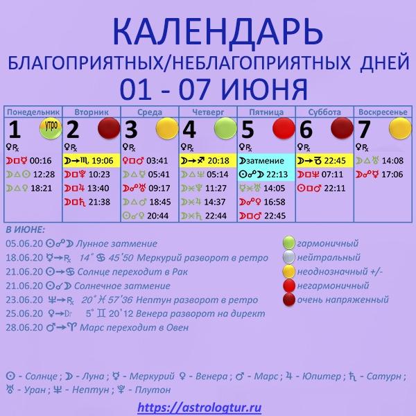 Лунный денежный календарь на октябрь 2020 года: благоприятные дни для финансовых операций