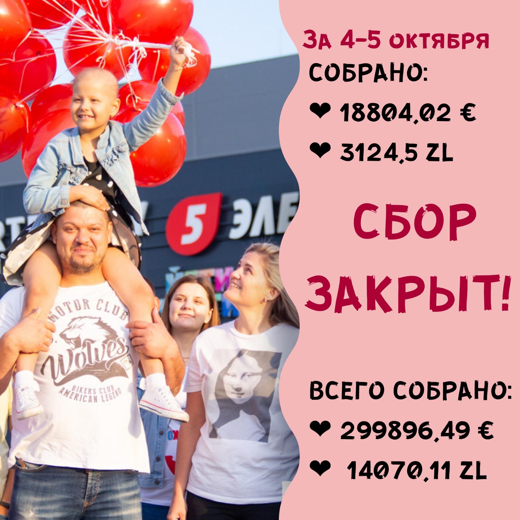 Сбор средств на лечение семилетней лидчанки Алены Стацевич закрыт.