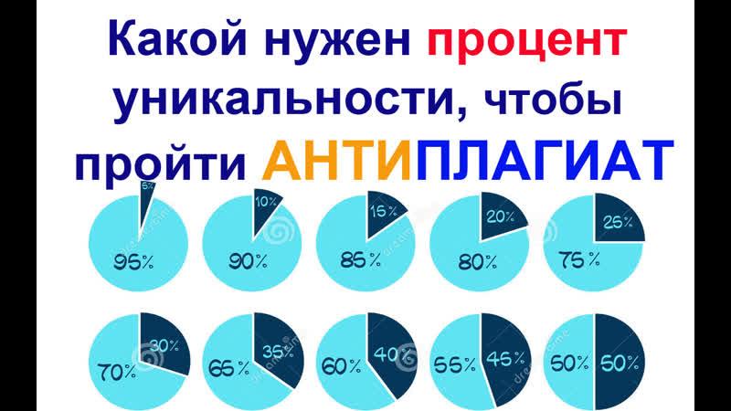 Какой процент уникальности нужен, чтобы пройти проверку на Антиплагиат