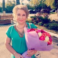 Фотография профиля Ирины Брызгаловой ВКонтакте