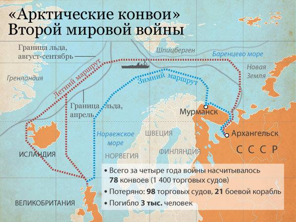 Карта арктических конвоев