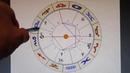 Tageshoroskop 29 10 2020 BITTE OHREN ANLEGEN 4 4