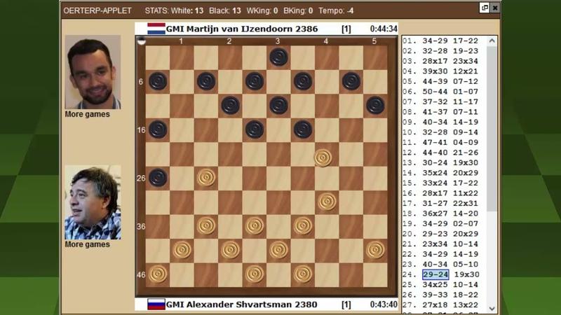 Шварцман Эйзендорн Чемпионат Мира по международным шашкам 2021